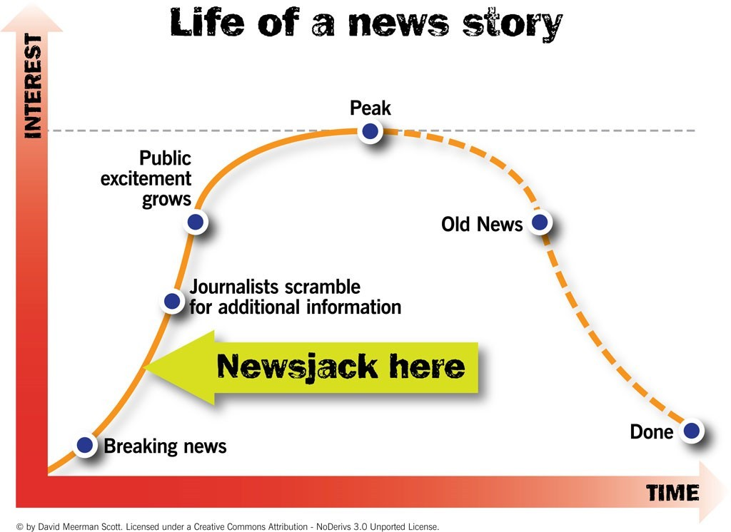 newsjacking-david-meerman-scott